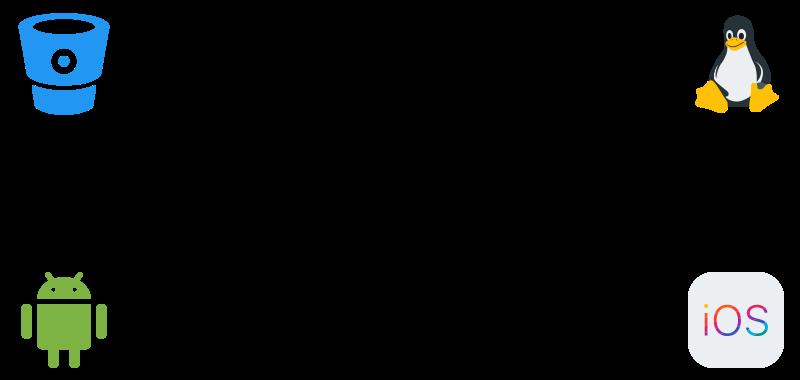 MobileBitbucketBanner